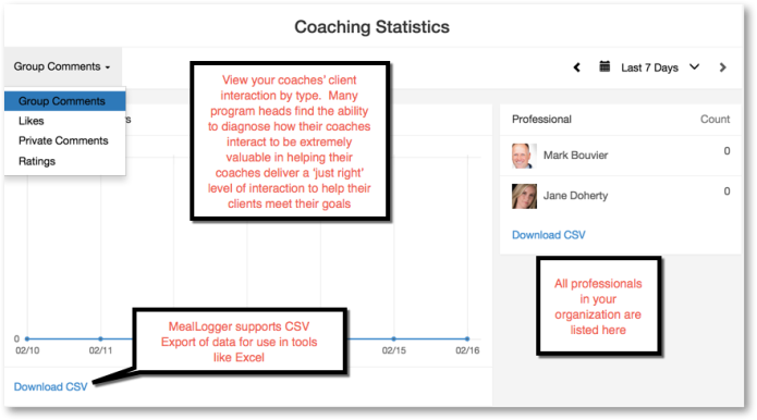 CoachingStats
